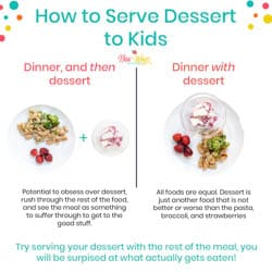 Dessert | New Ways Nutrition
